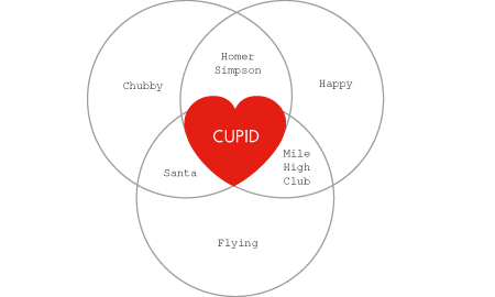 cupid brand guidelines